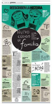 DIPLOMADO EN DERECHO DE FAMILIA